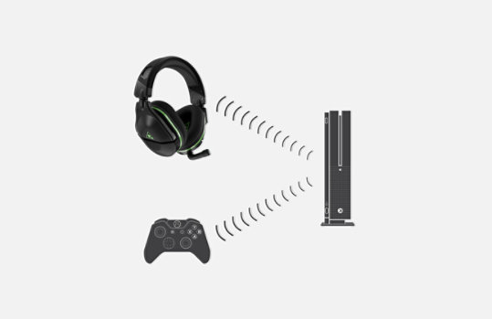 Wireless connection translating from Turtle Beach® Stealth™ 600 Gen 2 Wireless Gaming Headset to Xbox console and Xbox wireless controller.